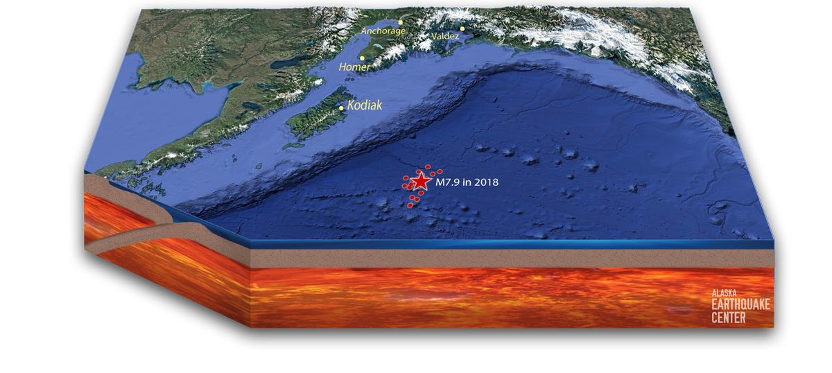 That 7.9 earthquake off Kodiak was powerful — and puzzling