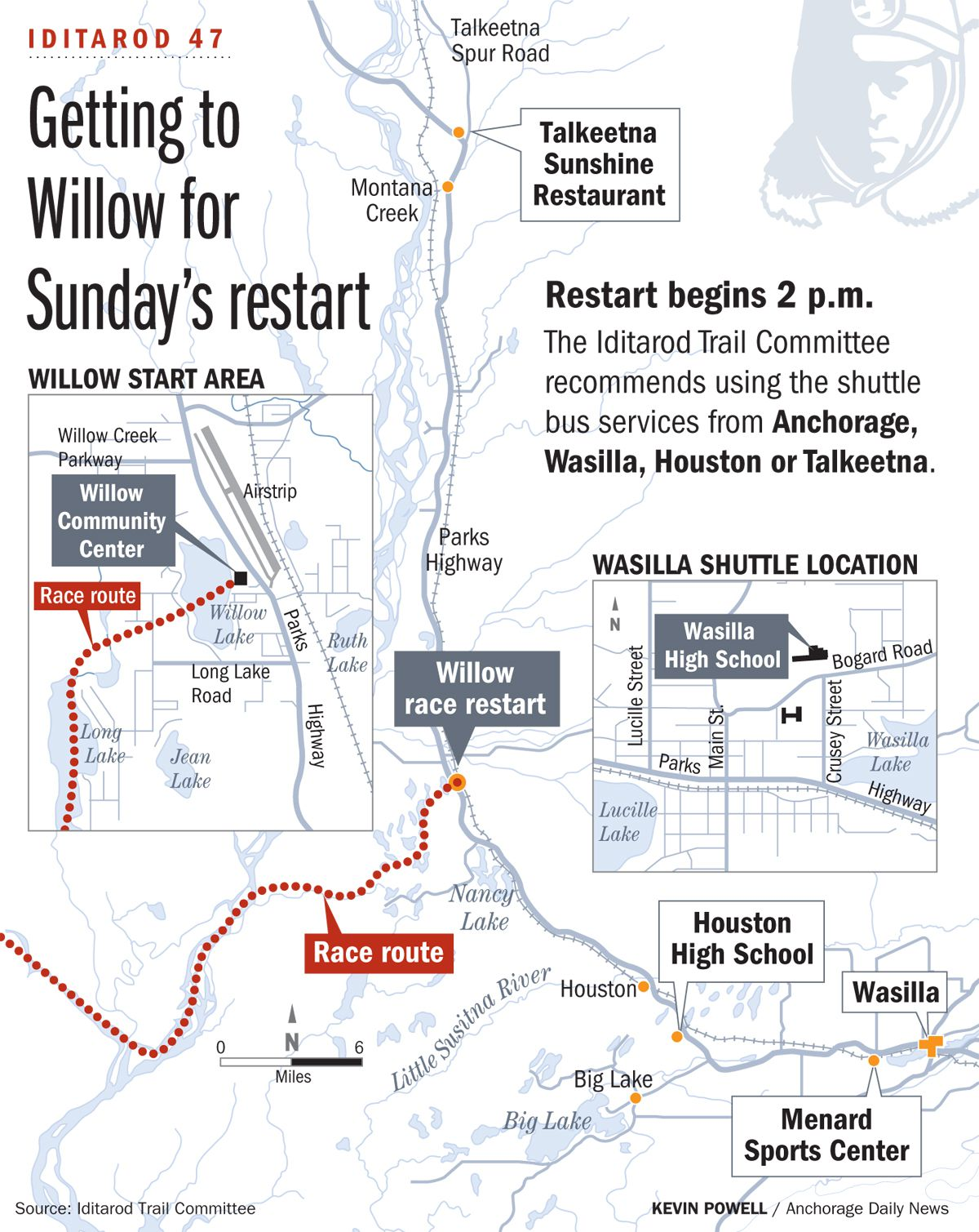 Getting to Willow for Sunday's Iditarod restart
