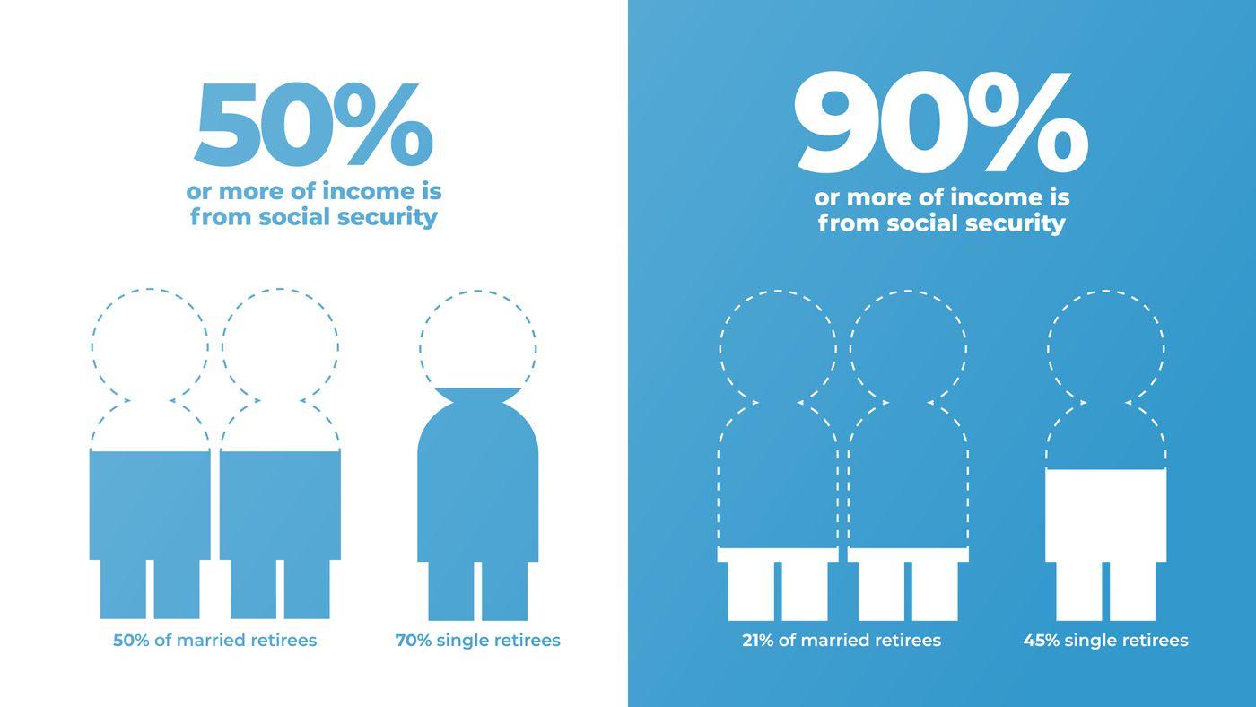 social security office fairbanks ak