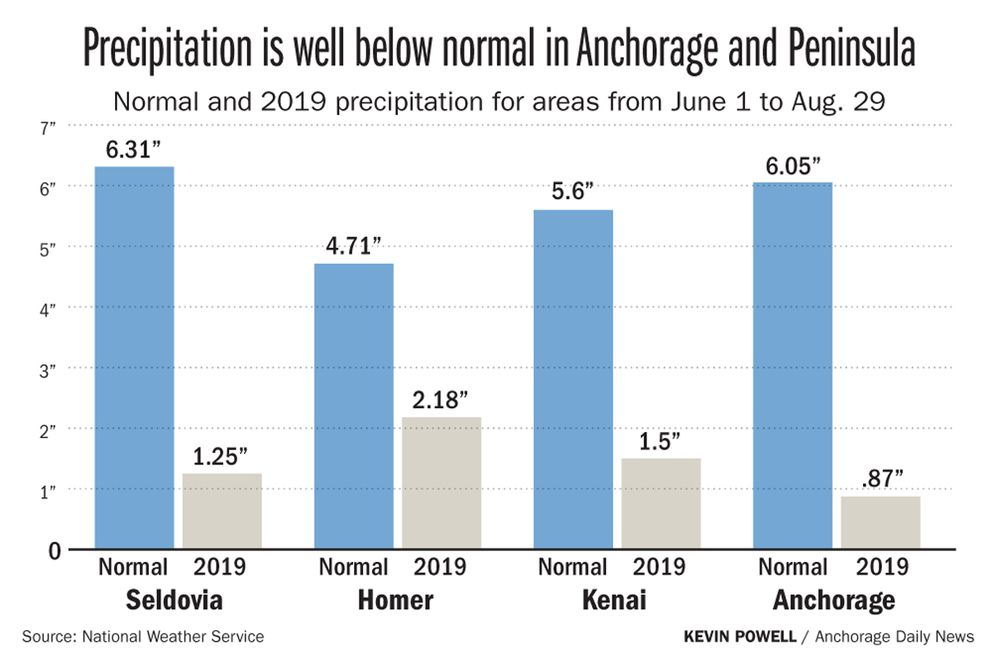 Normal and 2019 precipitation for areas from June 1 to Aug. 29
