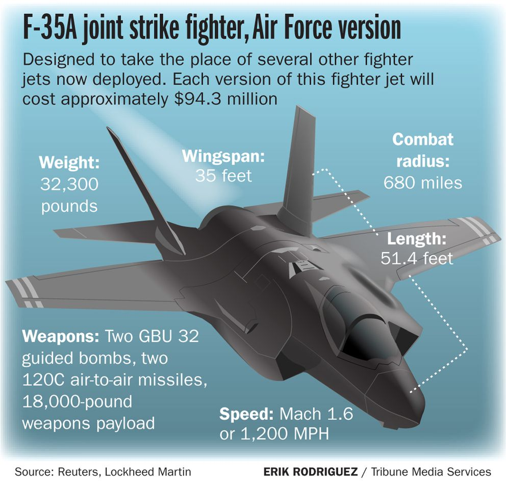 The first F-35 jet is being tested at Eielson Air Force Base  The