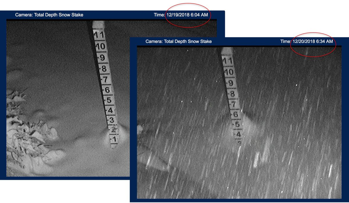 The snow stake at the Turnagain Pass DOT lot shows about 3-4 feet of new snow in the last 24 hours. (Alaska DOT and Chugach National Forest Avalanche Information Center)