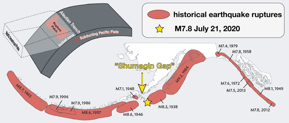 "All the large recent earthquakes on the Aleutian Subduction Zone, including the magnitude 7.8 in the ""Shumagin Gap"" that occurred July 21, 2020. (Graphic courtesy Alaska Earthquake Center)"