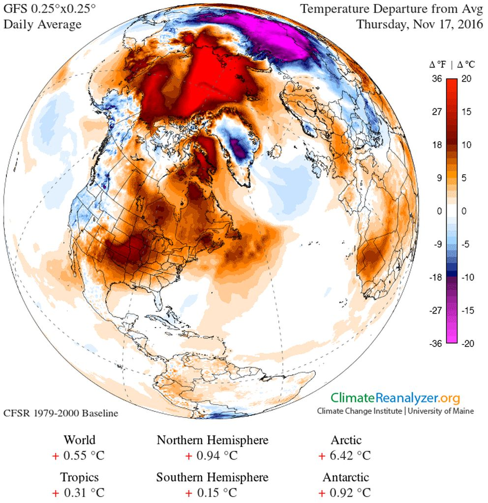 This map depicts the difference in temperatures for Nov. 17 from long term averages, revealing an abnormally hit Arctic while displaced polar air brings cooler than usual temperatures to Siberia. (ClimateReanalyzer.org / Climate Change Institute at the University of Maine)