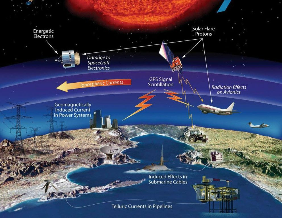 Technological infrastructure affected by space weather events. (NASA)