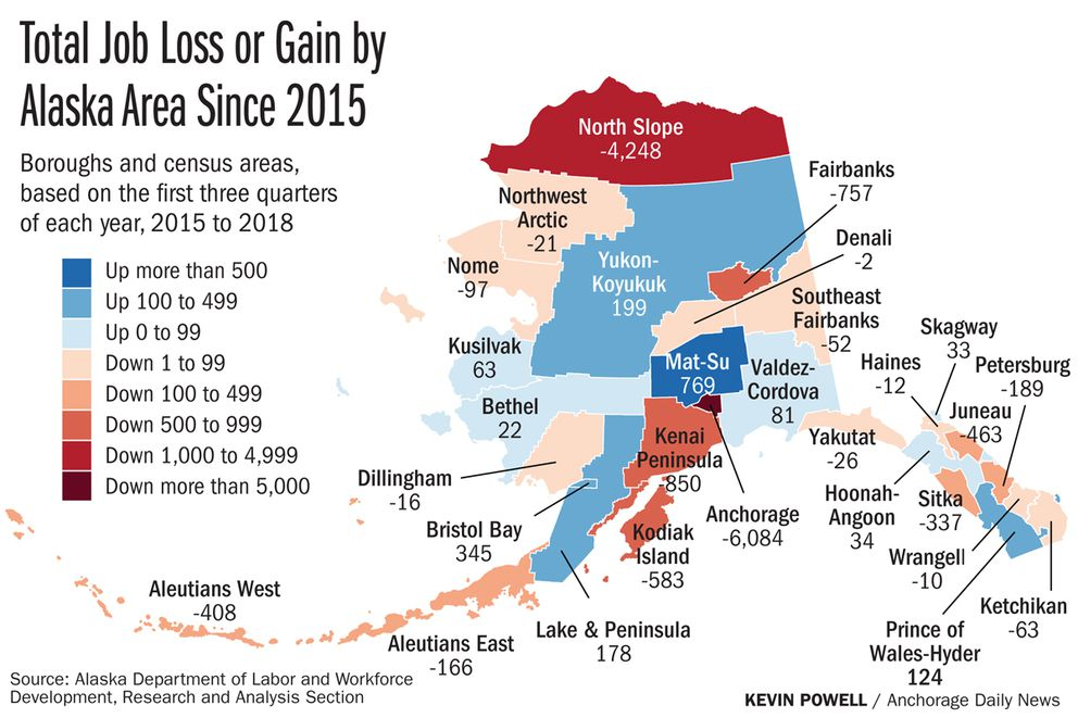Total Job Loss or Gain by Alaska Area Since 2015 Boroughs and census areas, based on the first three quarters of each year, 2015 to 2018