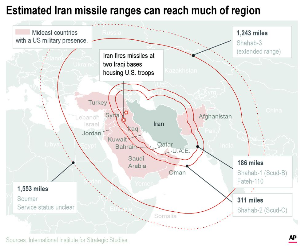 Chart shows estimated missile ranges for Iranian weapons. Iran has launched a missile strike against two bases in Iraq housing US troops; 2c; with BC-ML--Iran-Soleimani; ETA 7 p.m. ;