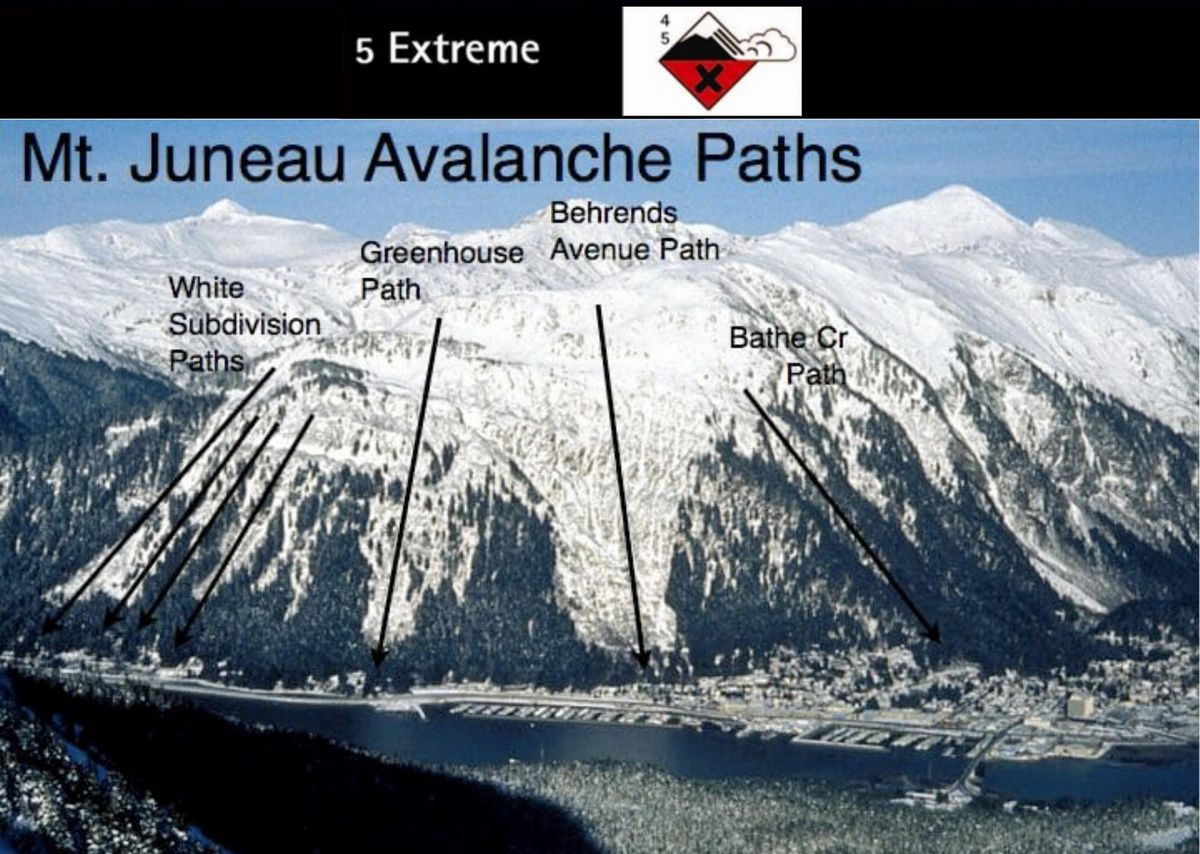 Juneau officials recommend residential evacuations, warning of dangerous 'historic avalanches'