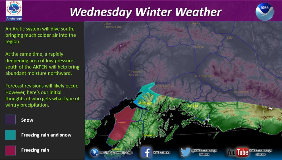 (National Weather Service-Anchorage)
