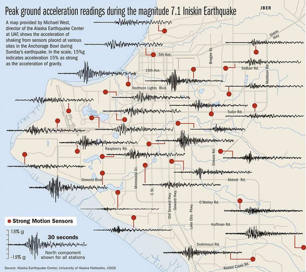 Intensity of Sunday's earthquake measured at different locations around Anchorage.